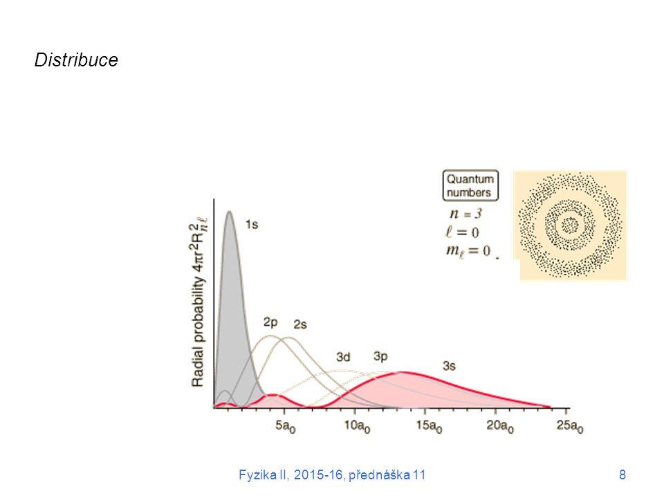 8 Elektrony v pevných látkách nebo 7 Jaderná a částicová fyzika Fyzika II, 2015-16, přednáška 1119