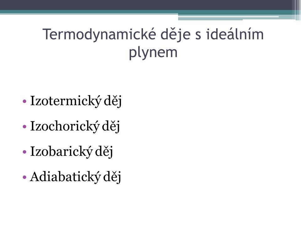 Termodynamické děje s ideálním plynem Izotermický děj Izochorický děj Izobarický děj Adiabatický děj