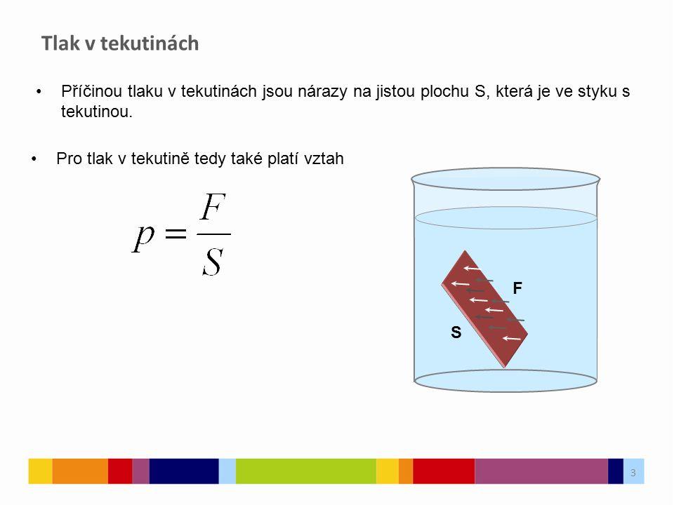 Příčinou tlaku v tekutinách jsou nárazy na jistou plochu S, která je ve styku s tekutinou. Tlak v tekutinách Pro tlak v tekutině tedy také platí vztah