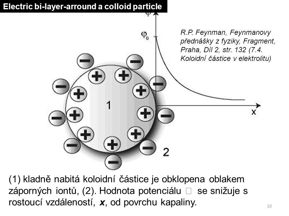 (1) kladně nabitá koloidní částice je obklopena oblakem záporných iontů, (2).