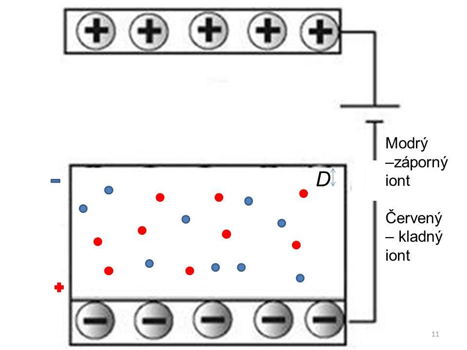 11 D Modrý –záporný iont Červený – kladný iont
