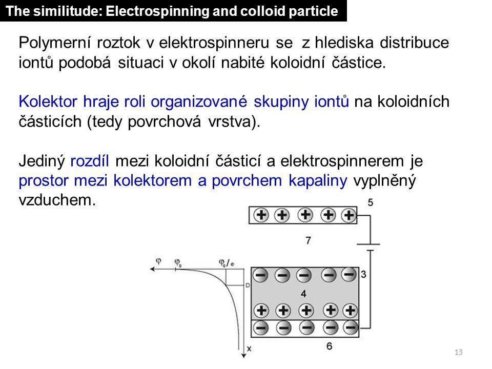 Polymerní roztok v elektrospinneru se z hlediska distribuce iontů podobá situaci v okolí nabité koloidní částice. Kolektor hraje roli organizované sku