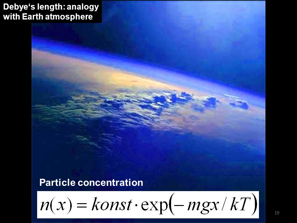 19 Debye's length: analogy with Earth atmosphere Particle concentration