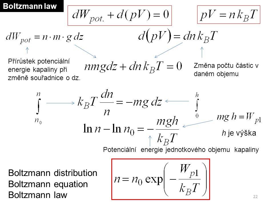 22 Boltzmann law Potenciální energie jednotkového objemu kapaliny Boltzmann distribution Boltzmann equation Boltzmann law Přírůstek potenciální energie kapaliny při změně souřadnice o dz.