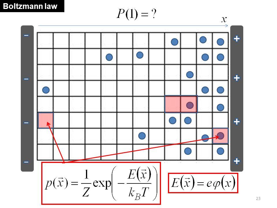 23 Boltzmann law