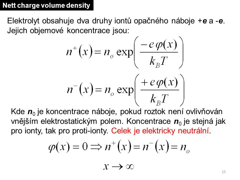 Elektrolyt obsahuje dva druhy iontů opačného náboje +e a -e. Jejich objemové koncentrace jsou: Kde n 0 je koncentrace náboje, pokud roztok není ovlivň