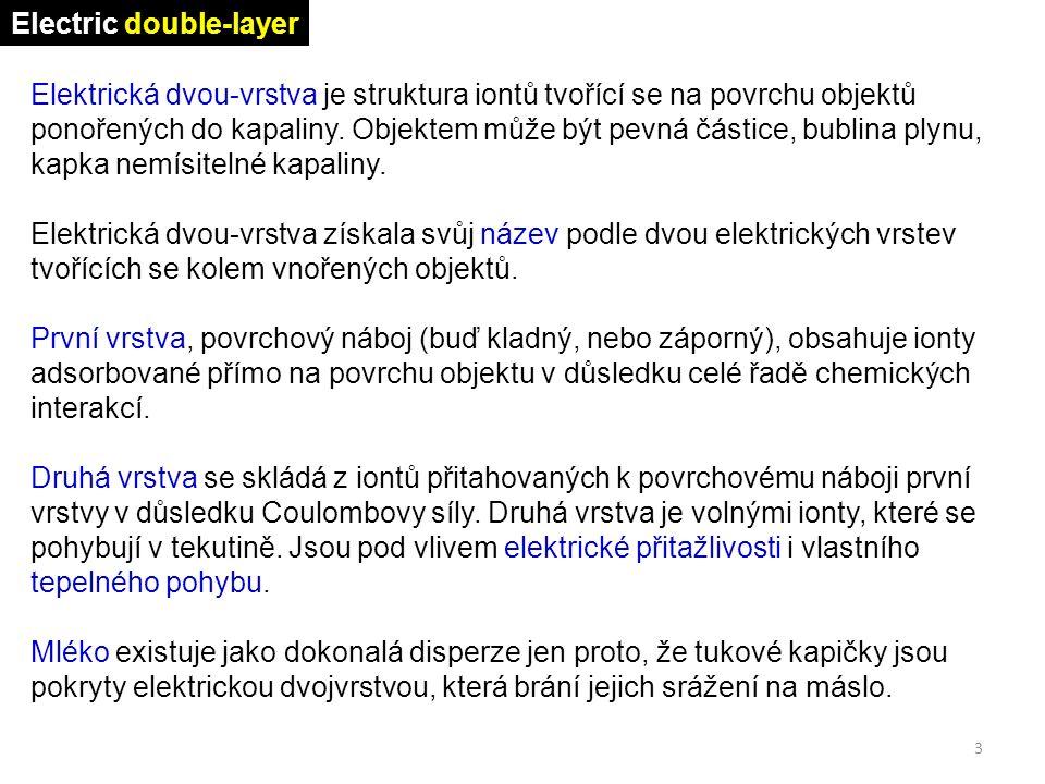 3 Electric double-layer Elektrická dvou-vrstva je struktura iontů tvořící se na povrchu objektů ponořených do kapaliny. Objektem může být pevná částic
