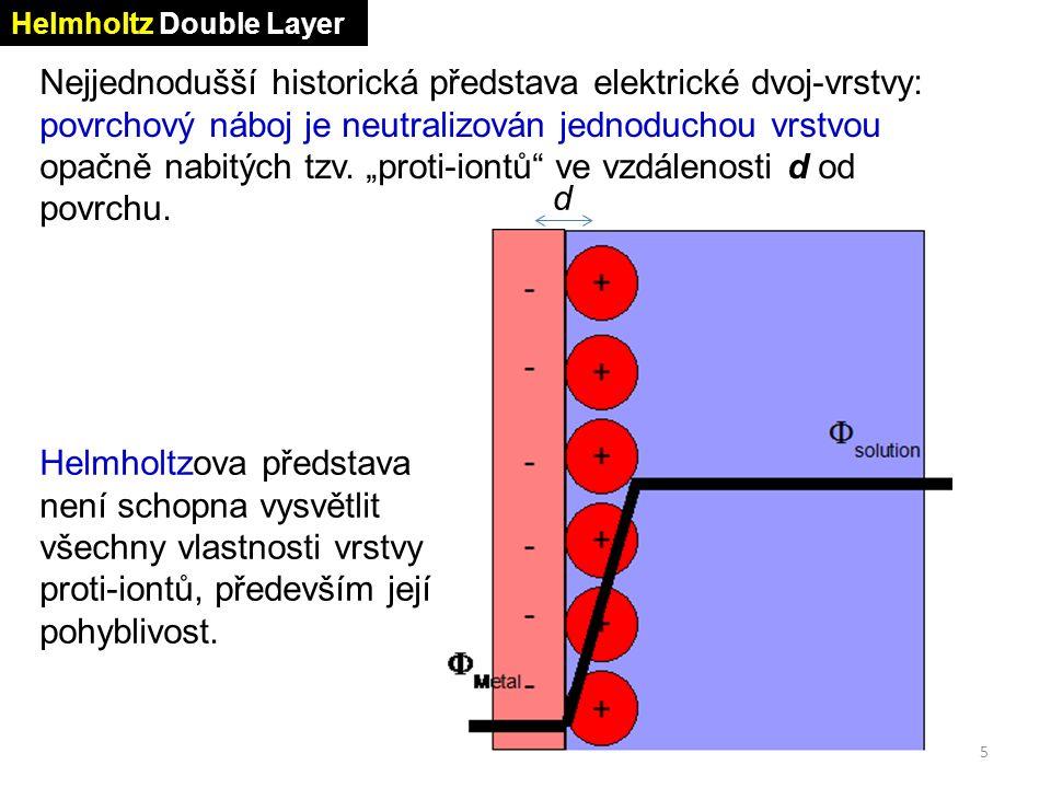 """5 Nejjednodušší historická představa elektrické dvoj-vrstvy: povrchový náboj je neutralizován jednoduchou vrstvou opačně nabitých tzv. """"proti-iontů"""" v"""
