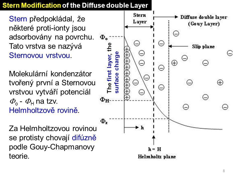 8 Stern předpokládal, že některé proti-ionty jsou adsorbovány na povrchu. Tato vrstva se nazývá Sternovou vrstvou. Molekulární kondenzátor tvořený prv