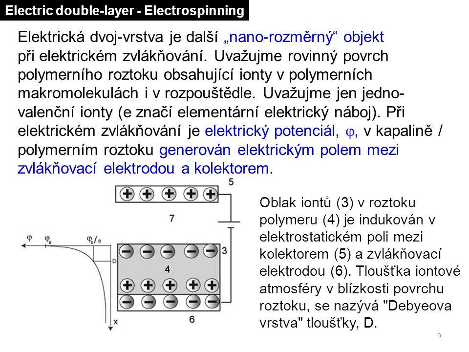 """Elektrická dvoj-vrstva je další """"nano-rozměrný"""" objekt při elektrickém zvlákňování. Uvažujme rovinný povrch polymerního roztoku obsahující ionty v pol"""