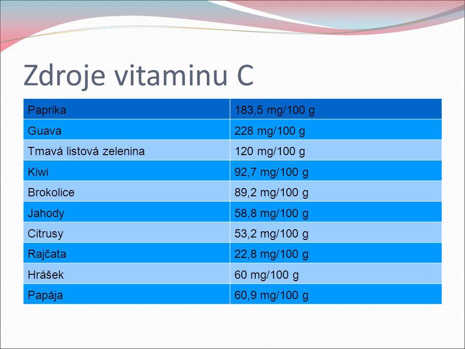 Paprika183,5 mg/100 g Guava228 mg/100 g Tmavá listová zelenina120 mg/100 g Kiwi92,7 mg/100 g Brokolice89,2 mg/100 g Jahody58,8 mg/100 g Citrusy53,2 mg