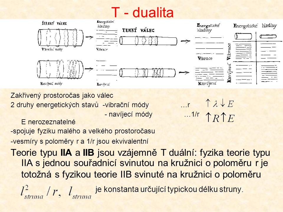T - dualita Zakřivený prostoročas jako válec 2 druhy energetických stavů -vibrační módy …r - navíjecí módy …1/r E nerozeznatelné -spojuje fyziku malého a velkého prostoročasu -vesmíry s poloměry r a 1/r jsou ekvivalentní Teorie typu IIA a IIB jsou vzájemně T duální: fyzika teorie typu IIA s jednou souřadnicí svinutou na kružnici o poloměru r je totožná s fyzikou teorie IIB svinuté na kružnici o poloměru je konstanta určující typickou délku struny.
