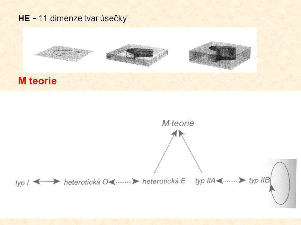 HE - 11.dimenze tvar úsečky M teorie