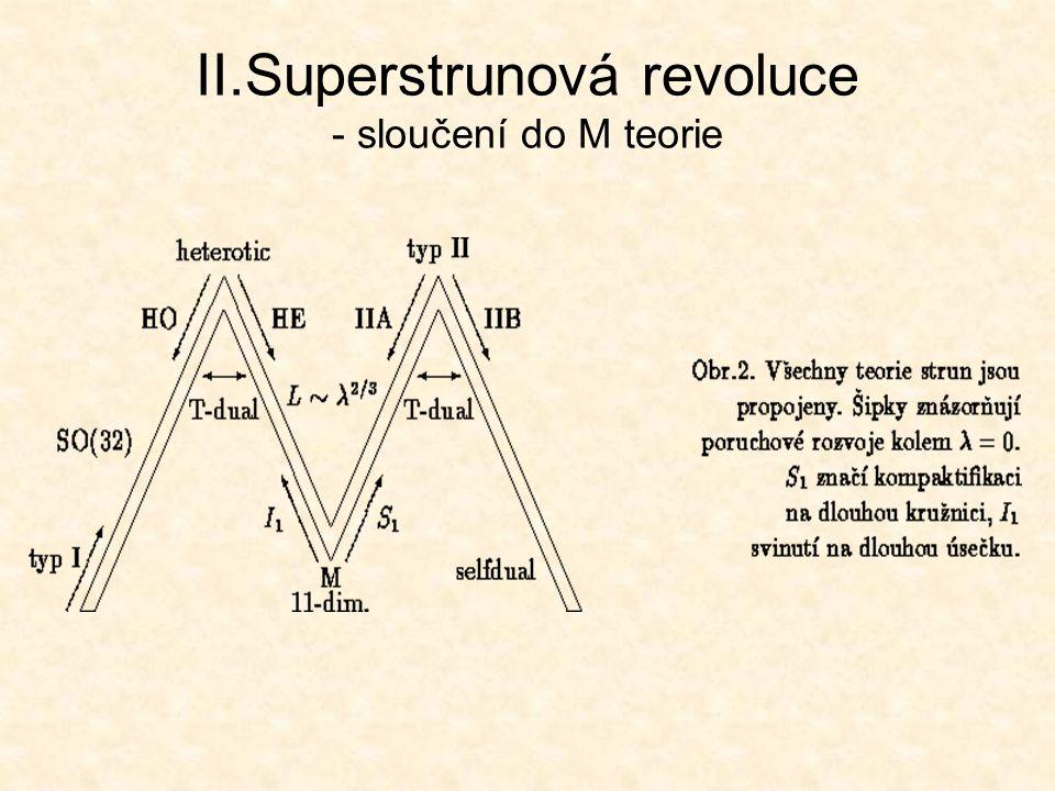 II.Superstrunová revoluce - sloučení do M teorie