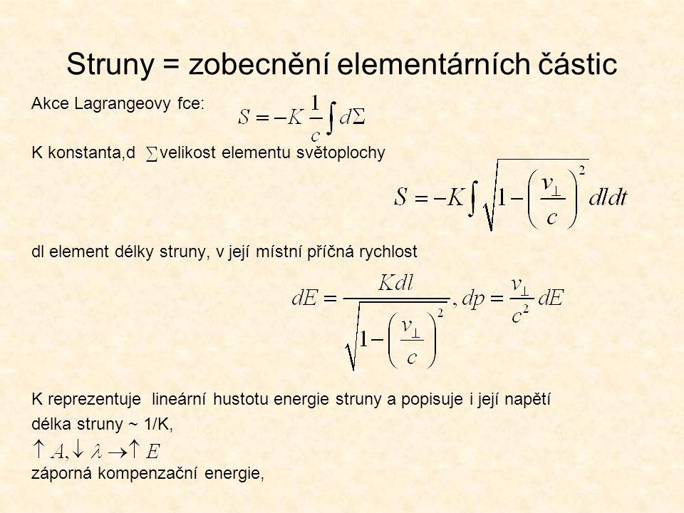 Struny = zobecnění elementárních částic Akce Lagrangeovy fce: K konstanta,d velikost elementu světoplochy dl element délky struny, v její místní příčná rychlost K reprezentuje lineární hustotu energie struny a popisuje i její napětí délka struny ~ 1/K, záporná kompenzační energie,