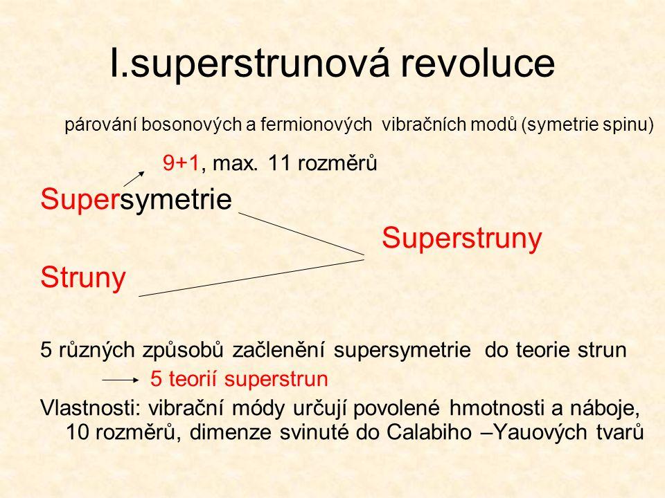 I.superstrunová revoluce párování bosonových a fermionových vibračních modů (symetrie spinu) 9+1, max.