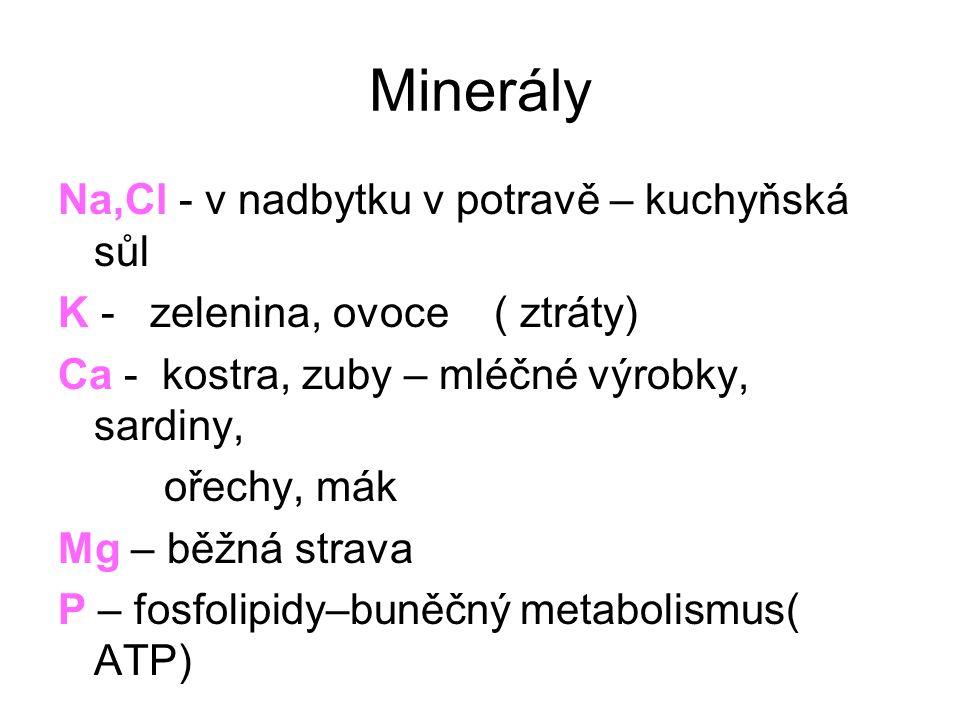 Minerály Na,Cl - v nadbytku v potravě – kuchyňská sůl K - zelenina, ovoce ( ztráty) Ca - kostra, zuby – mléčné výrobky, sardiny, ořechy, mák Mg – běžná strava P – fosfolipidy–buněčný metabolismus( ATP)