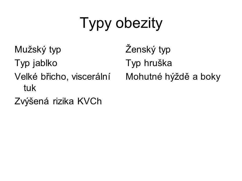 Typy obezity Mužský typ Typ jablko Velké břicho, viscerální tuk Zvýšená rizika KVCh Ženský typ Typ hruška Mohutné hýždě a boky