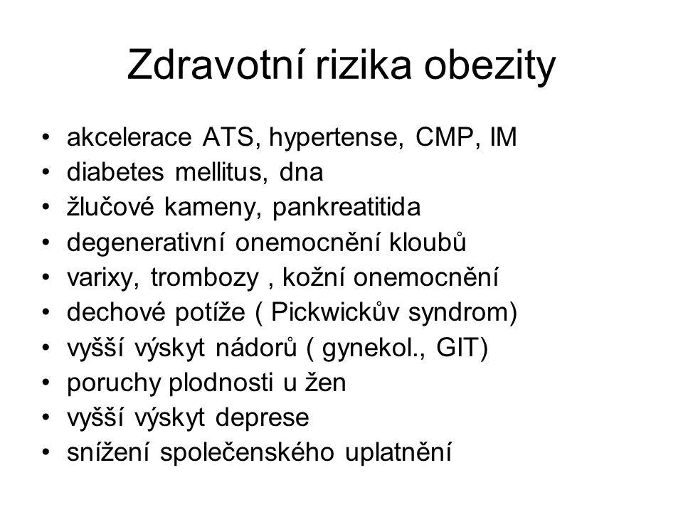 Zdravotní rizika obezity akcelerace ATS, hypertense, CMP, IM diabetes mellitus, dna žlučové kameny, pankreatitida degenerativní onemocnění kloubů varixy, trombozy, kožní onemocnění dechové potíže ( Pickwickův syndrom) vyšší výskyt nádorů ( gynekol., GIT) poruchy plodnosti u žen vyšší výskyt deprese snížení společenského uplatnění