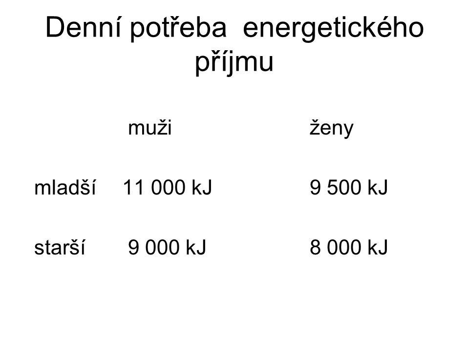 Denní potřeba energetického příjmu mužiženy mladší11 000 kJ9 500 kJ starší 9 000 kJ8 000 kJ