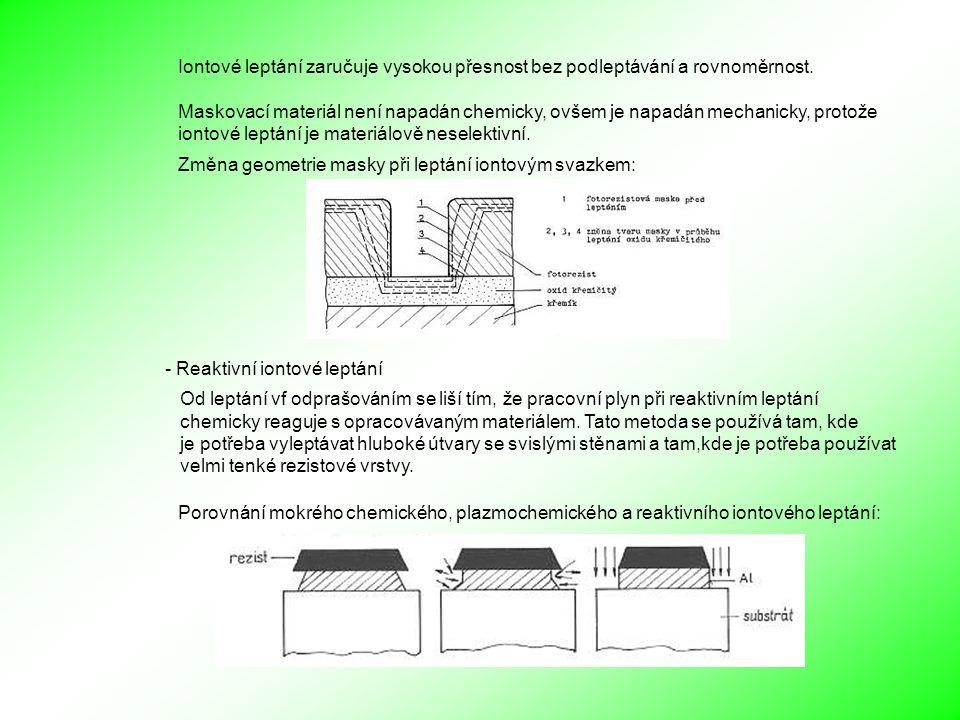 Iontové leptání zaručuje vysokou přesnost bez podleptávání a rovnoměrnost.