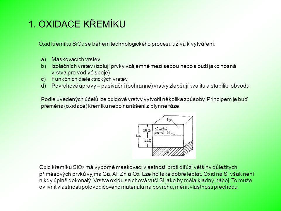 1. OXIDACE KŘEMÍKU Oxid křemíku SiO 2 se během technologického procesu užívá k vytváření: a)Maskovacích vrstev b)Izolačních vrstev (izolují prvky vzáj