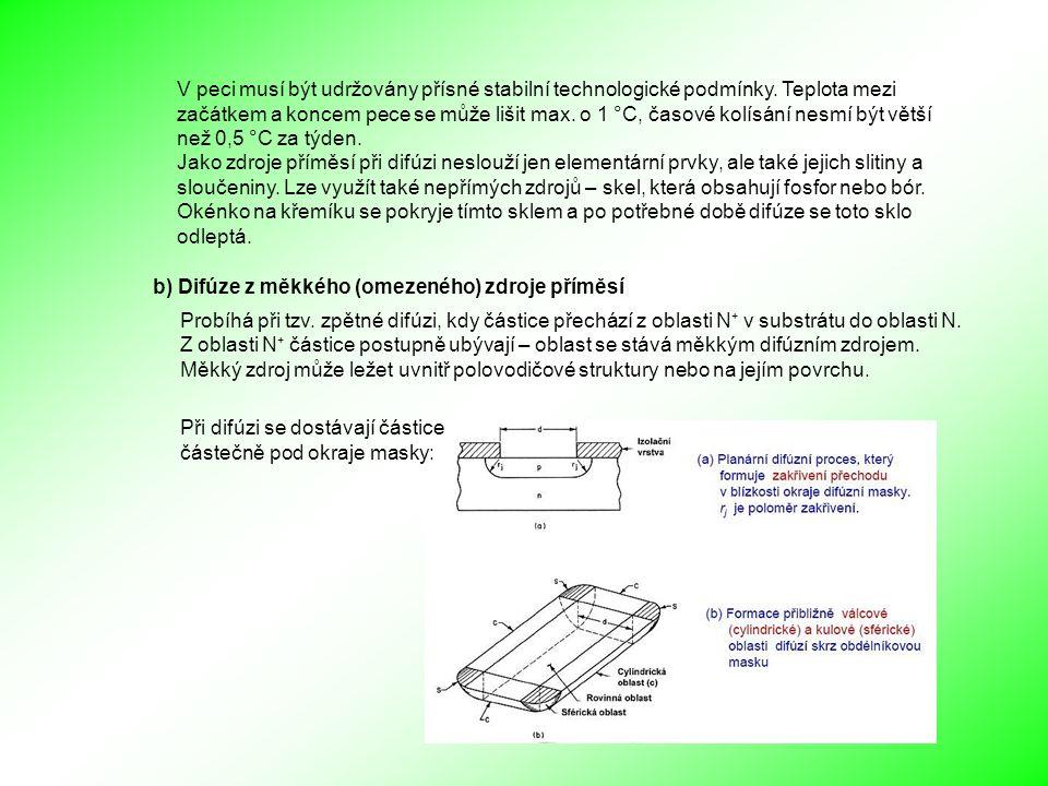 V peci musí být udržovány přísné stabilní technologické podmínky.