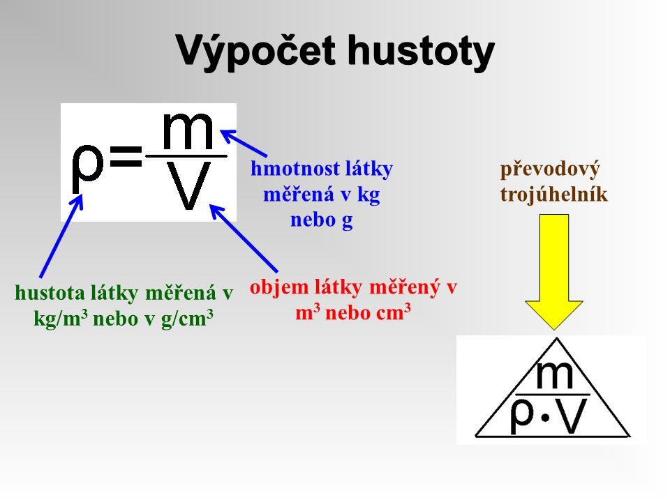 Výpočet hustoty hustota látky měřená v kg/m 3 nebo v g/cm 3 objem látky měřený v m 3 nebo cm 3 hmotnost látky měřená v kg nebo g převodový trojúhelník