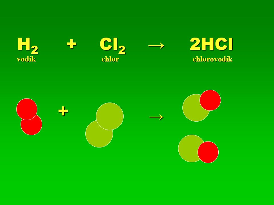 H 2 + Cl 2 → 2HCl vodík chlor chlorovodík + →