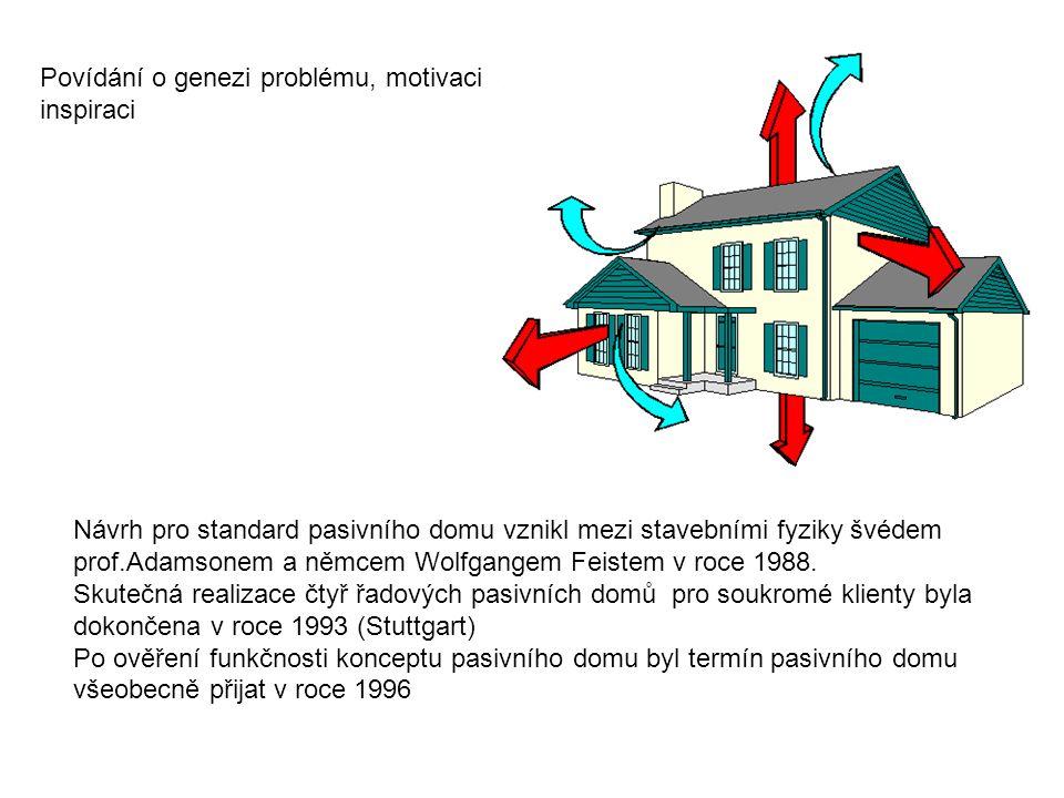 Povídání o genezi problému, motivaci a inspiraci Návrh pro standard pasivního domu vznikl mezi stavebními fyziky švédem prof.Adamsonem a němcem Wolfgangem Feistem v roce 1988.
