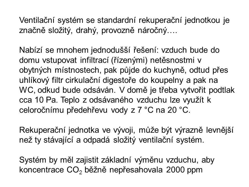 Ventilační systém se standardní rekuperační jednotkou je značně složitý, drahý, provozně náročný….