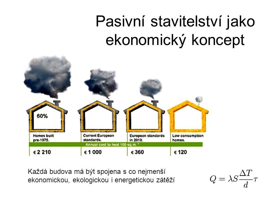 Pasivní stavitelství jako ekonomický koncept Každá budova má být spojena s co nejmenší ekonomickou, ekologickou i energetickou zátěží
