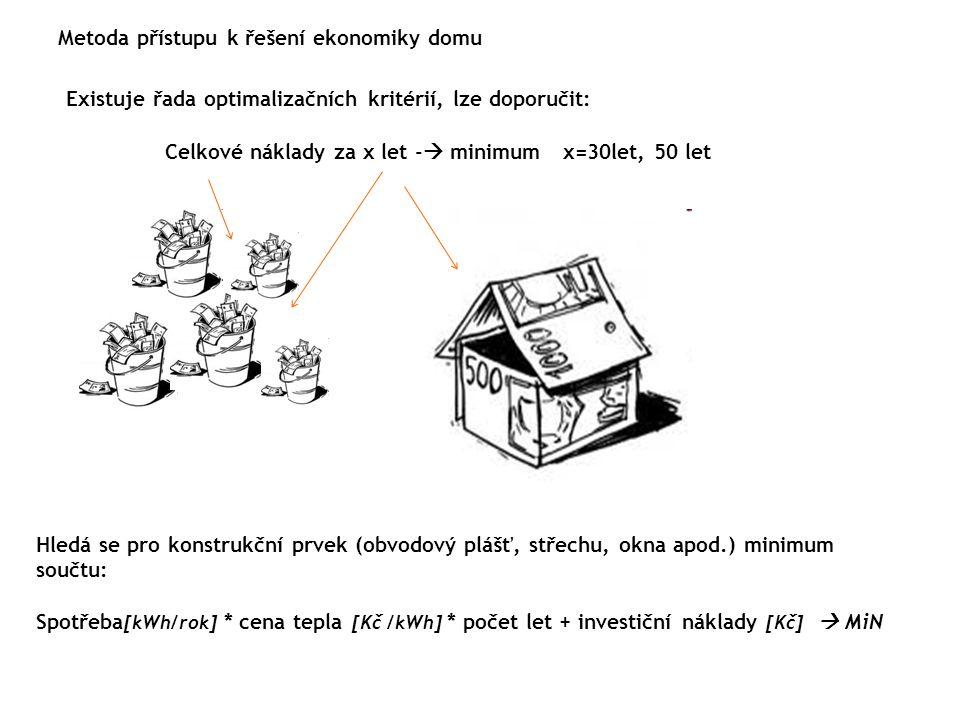 Metoda přístupu k řešení ekonomiky domu Celkové náklady za x let -  minimum x=30let, 50 let Hledá se pro konstrukční prvek (obvodový plášť, střechu, okna apod.) minimum součtu: Spotřeba [kWh/rok] * cena tepla [Kč /kWh] * počet let + investiční náklady [Kč]  MiN Existuje řada optimalizačních kritérií, lze doporučit: