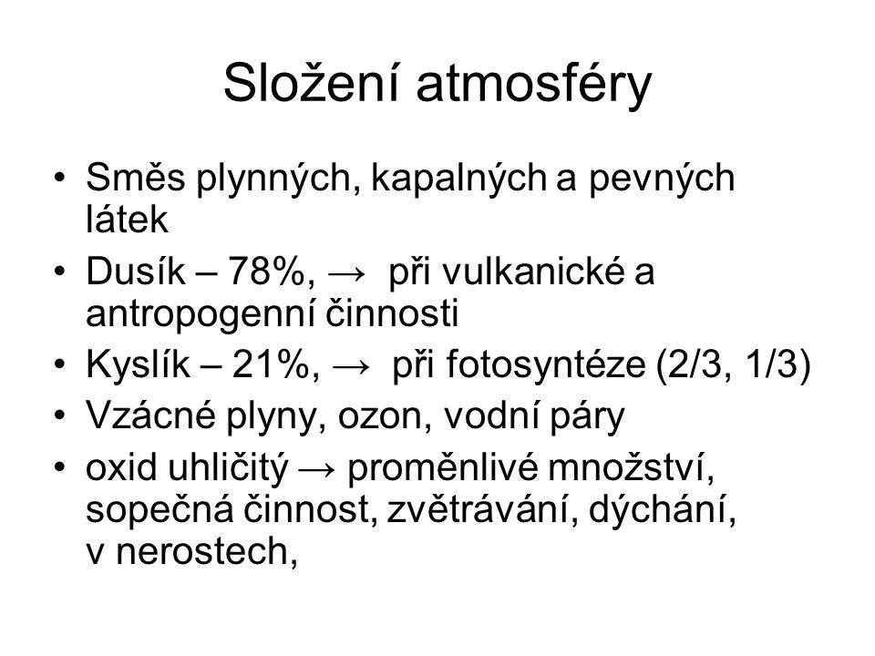 Složení atmosféry Směs plynných, kapalných a pevných látek Dusík – 78%, → při vulkanické a antropogenní činnosti Kyslík – 21%, → při fotosyntéze (2/3,