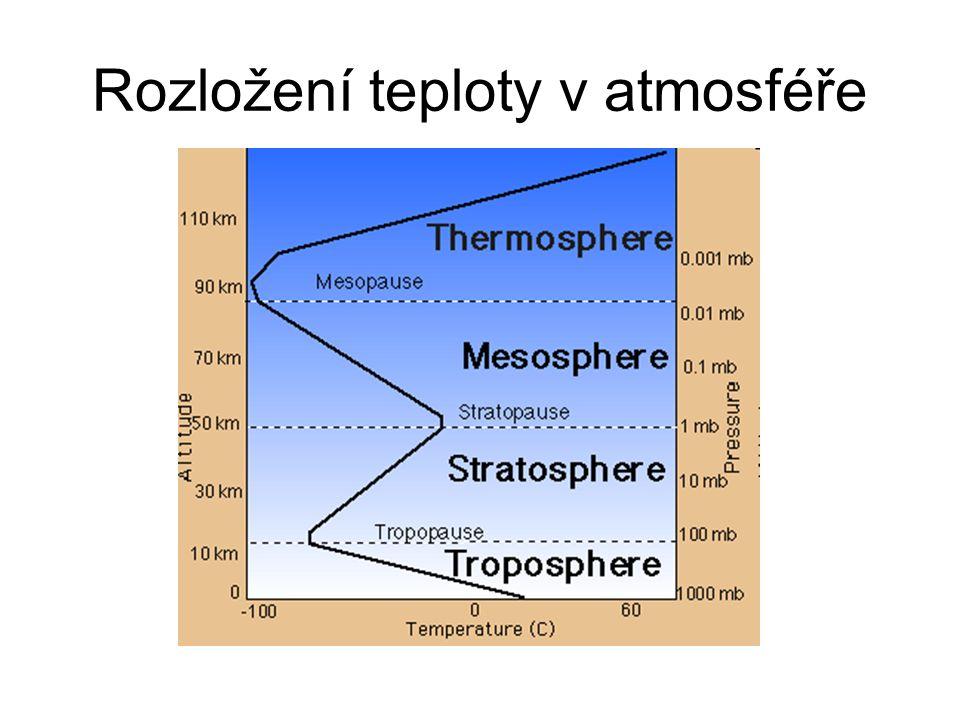 Stavba atmosféry Vliv změny teploty s výškou → charakteristické vrstvy Sledování fyzikálních vlastností teplota, tlak, vlhkost ½ hmotnosti atmosféry je do 5-6km od Země