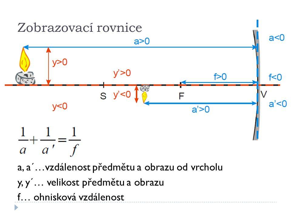 Zobrazovací rovnice a, a´…vzdálenost předmětu a obrazu od vrcholu y, y´… velikost předmětu a obrazu f… ohnisková vzdálenost