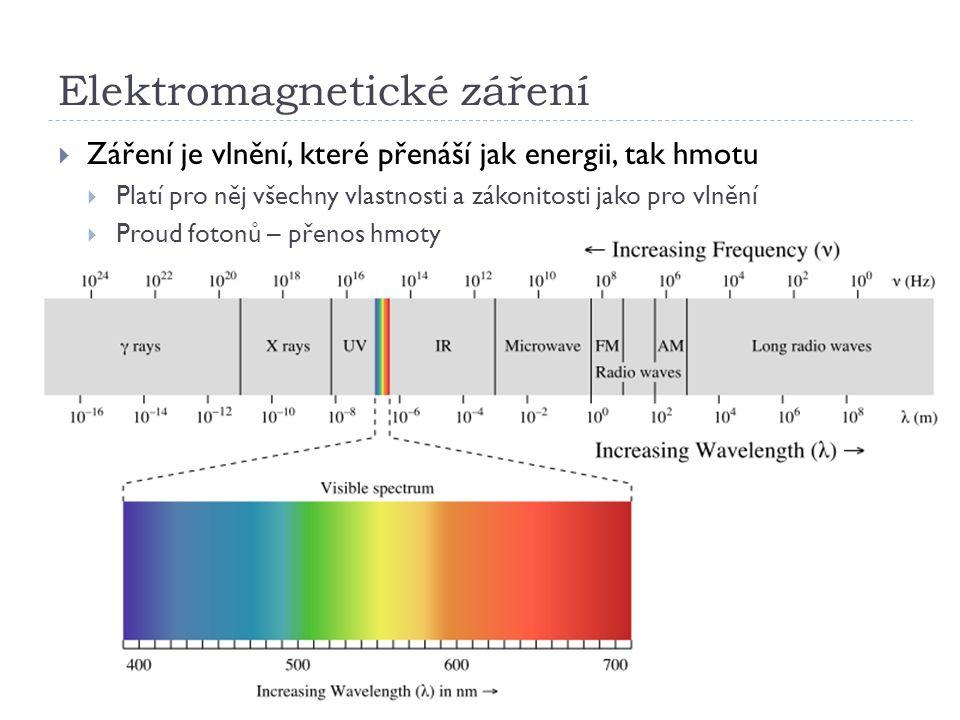 Elektromagnetické záření  Záření je vlnění, které přenáší jak energii, tak hmotu  Platí pro něj všechny vlastnosti a zákonitosti jako pro vlnění  Proud fotonů – přenos hmoty