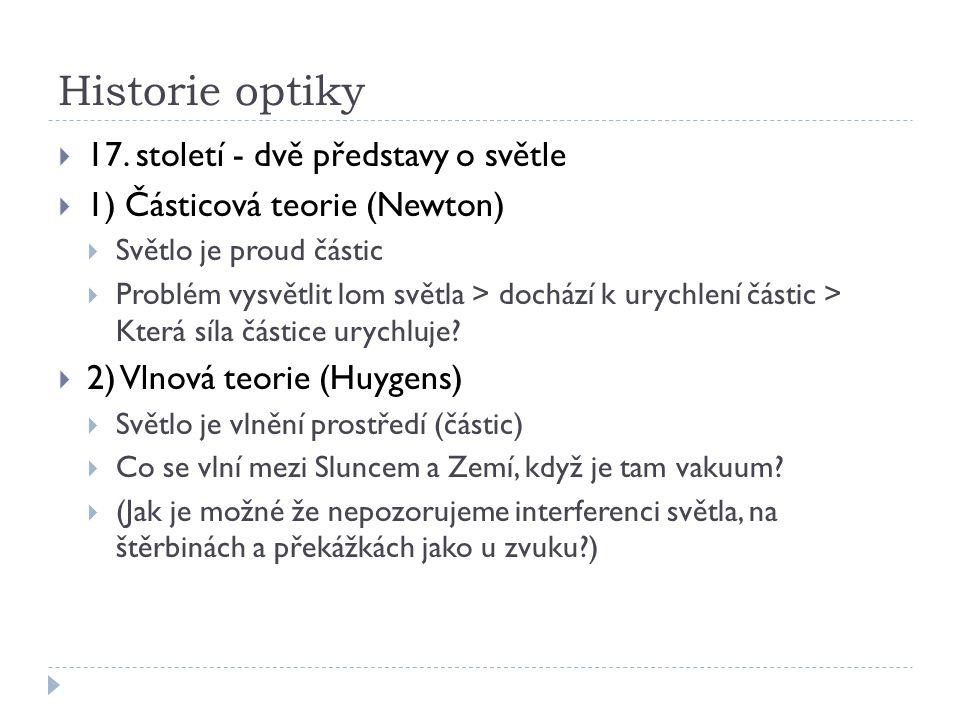 Historie optiky  17.