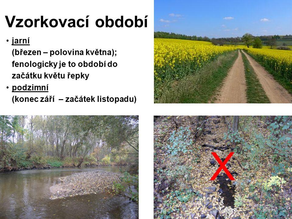Vzorkovací období jarní (březen – polovina května); fenologicky je to období do začátku květu řepky podzimní (konec září – začátek listopadu) X