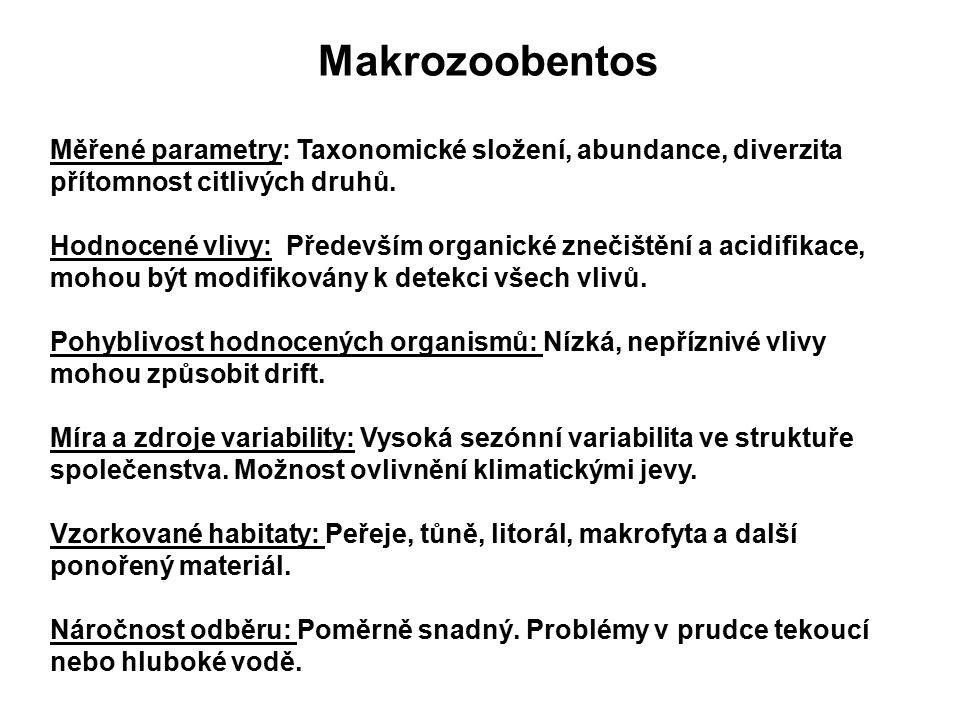 Makrozoobentos Měřené parametry: Taxonomické složení, abundance, diverzita přítomnost citlivých druhů.