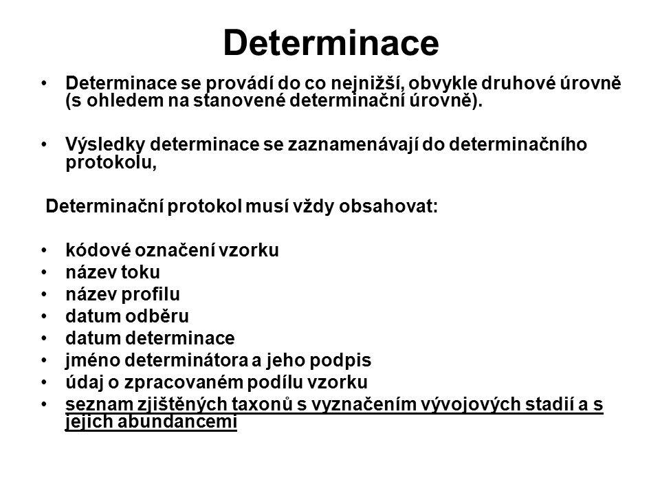 Determinace Determinace se provádí do co nejnižší, obvykle druhové úrovně (s ohledem na stanovené determinační úrovně).