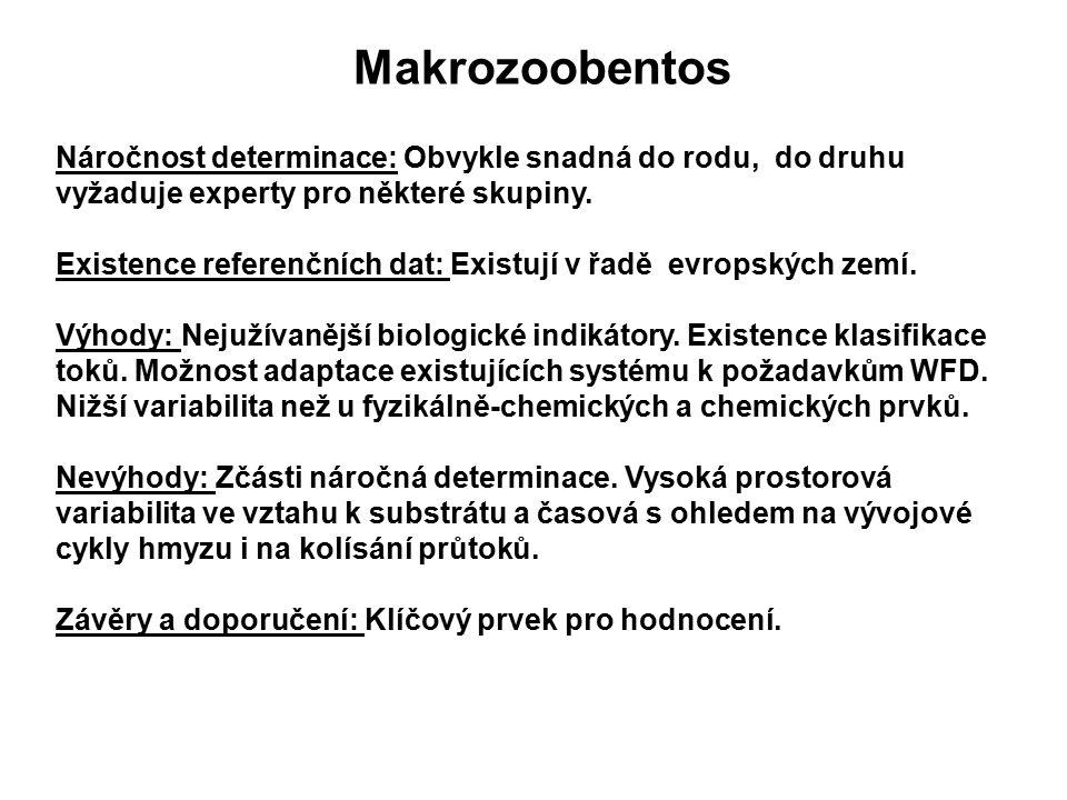 Makrozoobentos Náročnost determinace: Obvykle snadná do rodu, do druhu vyžaduje experty pro některé skupiny.