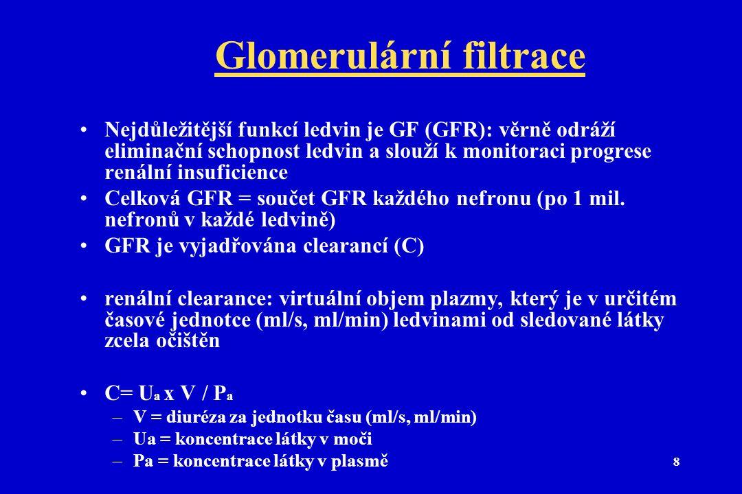 8 Glomerulární filtrace Nejdůležitější funkcí ledvin je GF (GFR): věrně odráží eliminační schopnost ledvin a slouží k monitoraci progrese renální insuficience Celková GFR = součet GFR každého nefronu (po 1 mil.