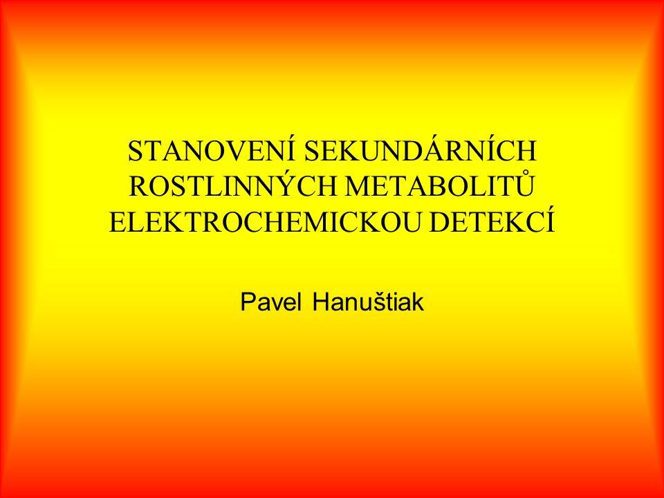 Elektrochemické stanovení vybraných flavonoidů Stanovení v biologické matrici 450700 950 Potenciál (mV) 200 500 nA Chrysin 2  A Diosmin 200 300 400 Potenciál (mV) 10  A Rutin 5.0  A Quercitrin Potenciál (mV) 0 100200 300400 10  A Quercetin 450700 950 Potenciál (mV) 200 a b c d e a b c d e 100 a b c d e 200 300 400 Potenciál (mV) 100 a b c d e a b c d e a) elektrolyt; b) lidská moč 1/1000; c) koncentrace 5 mM (diosmin 300 mM); d) 7.5 mM (400 mM); e) 10 mM a disomin 500 mM