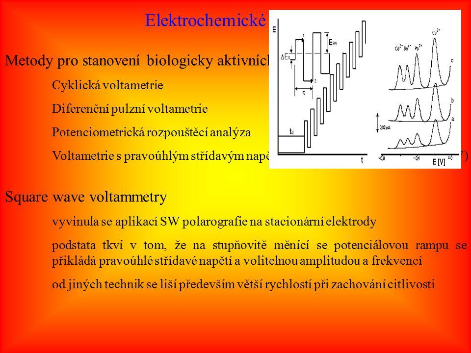 Elektrochemické metody Metody pro stanovení biologicky aktivních látek Cyklická voltametrie Diferenční pulzní voltametrie Potenciometrická rozpouštěcí analýza Voltametrie s pravoúhlým střídavým napětím (square wave voltammetry SWV) Square wave voltammetry vyvinula se aplikací SW polarografie na stacionární elektrody podstata tkví v tom, že na stupňovitě měnící se potenciálovou rampu se přikládá pravoúhlé střídavé napětí a volitelnou amplitudou a frekvencí od jiných technik se liší především větší rychlostí při zachování citlivosti