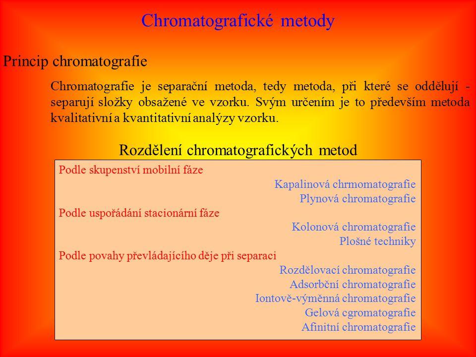 Chromatografické metody Princip chromatografie Chromatografie je separační metoda, tedy metoda, při které se oddělují - separují složky obsažené ve vzorku.