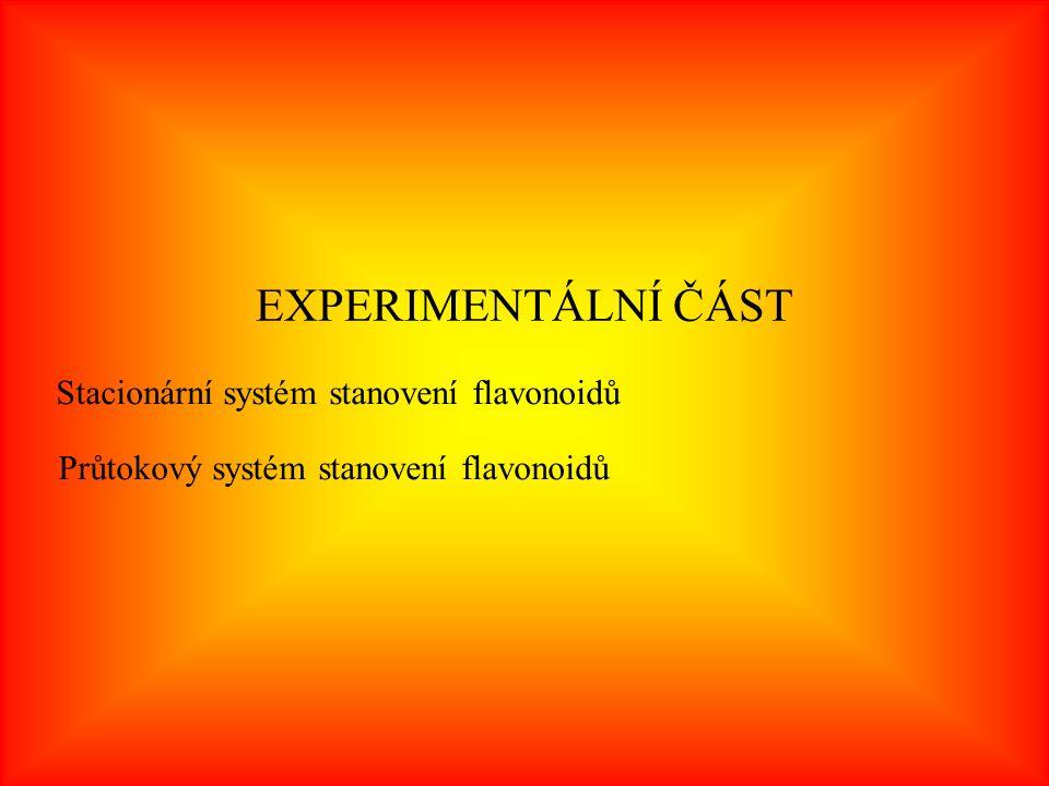 EXPERIMENTÁLNÍ ČÁST Průtokový systém stanovení flavonoidů Stacionární systém stanovení flavonoidů