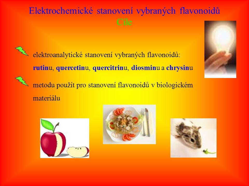 Elektrochemické stanovení vybraných flavonoidů elektroanalytické stanovení vybraných flavonoidů: rutinu, quercetinu, quercitrinu, diosminu a chrysinu metodu použít pro stanovení flavonoidů v biologickém materiálu Cíle