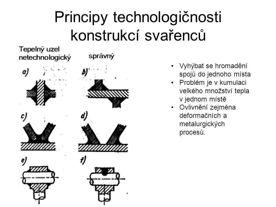 Principy technologičnosti konstrukcí svařenců Vyhýbat se hromadění spojů do jednoho místa Problém je v kumulaci velkého množství tepla v jednom místě Ovlivnění zejména deformačních a metalurgických procesů.