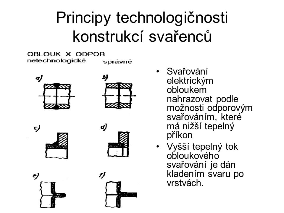 Principy technologičnosti konstrukcí svařenců Svařování elektrickým obloukem nahrazovat podle možnosti odporovým svařováním, které má nižší tepelný příkon Vyšší tepelný tok obloukového svařování je dán kladením svaru po vrstvách.